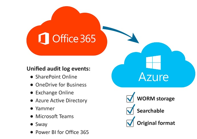 office 365 event log